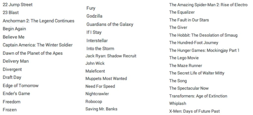 Films Eligible in 2014